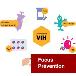 Focus sur la prévention du VIH