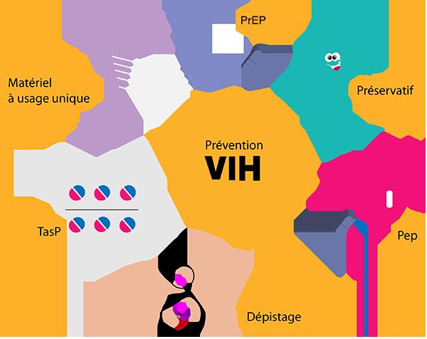Info VIH - Traitements de prévention